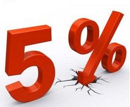 Su ogni fattura ResidenT® si risparmia il 5% della cassa dell'ordine professionale di appartenenza.