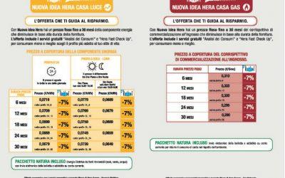 Sconto del 7% nelle utenze private con  ResidenT® – Hera Nuova Idea Luce e Gas